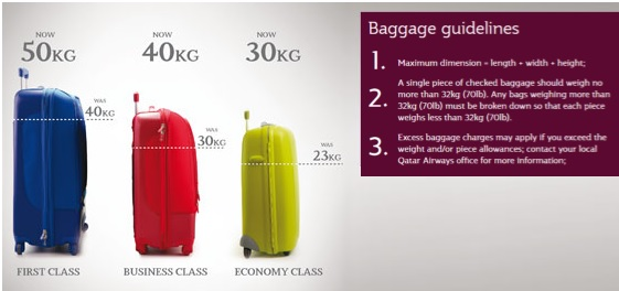 Qatar Airways Baggage Policy